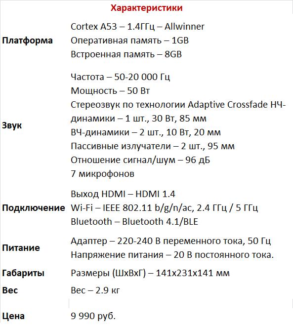 Характеристики «Яндекс.Станция»