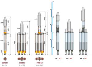 Когда в России появится многоразовая ракета Союз-5 Light